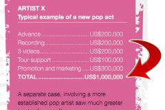 the cost to release a superstar album - repost